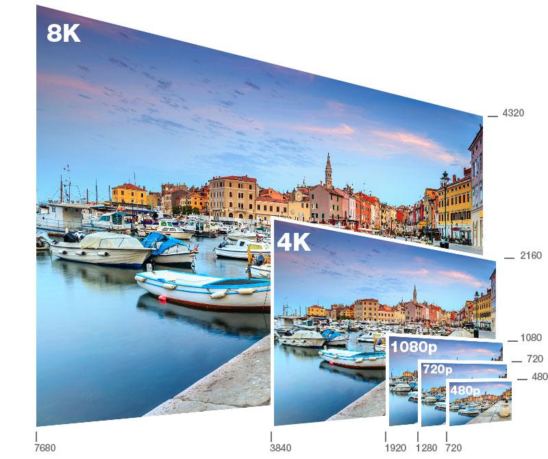 480p-vs-720p-vs-1080p-vs-4k-vs-8k-1