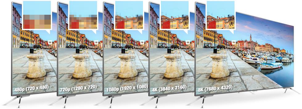 480p-vs-720p-vs-1080p-vs-4k-vs-8k