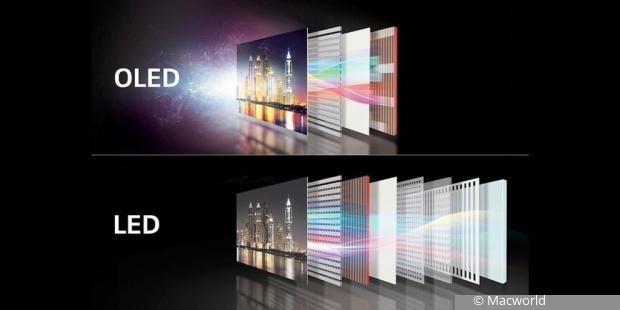 oled vs lcd display tech